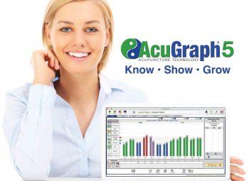 AcuGraph Praktijk Erick Deventer